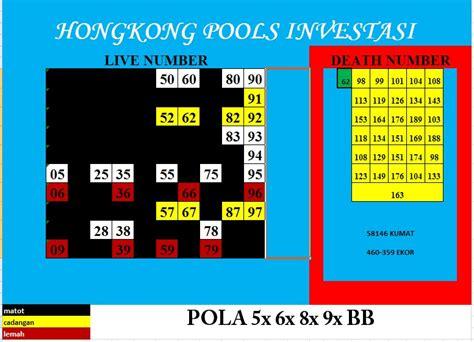 hongkong pools hongkong pools hongkongpools