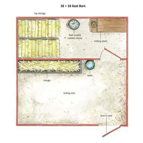 goat barn floor plans dairy goat housing floor plans homesteading and