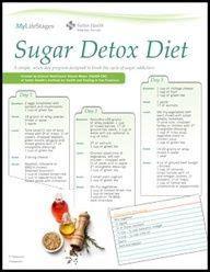 Pcos Detox Diet by Sugar Detox Diet Plan A One Week Meal Plan To Help