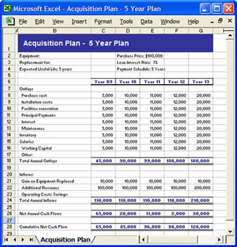 acquisition plan excel template for 5 year plan other