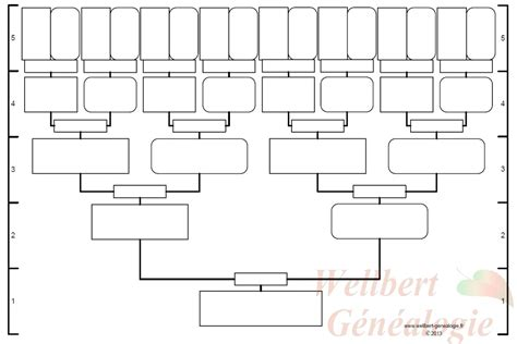 4 generation family tree template free 20 generation family tree template