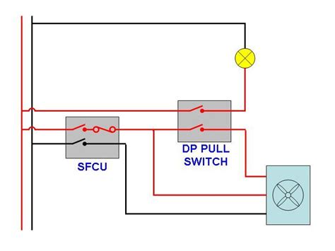 pole isolating switch for ceiling fan www