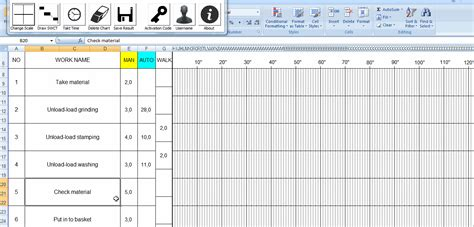 Machining Cycle Time Calculation Excel Sheet The Machine Cycle Chartexcel Charts Excel Chart Cycle Time Excel Template