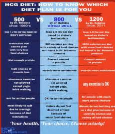 25 best ideas about 800 calorie diet on pinterest 800 calorie diet plan 1000 calorie meal