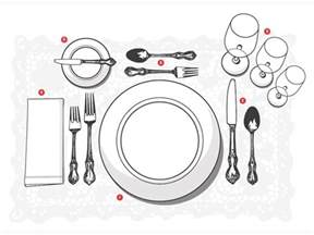 Table Place Setting by 15 Perfect Images How To Set A Table Picture Lentine
