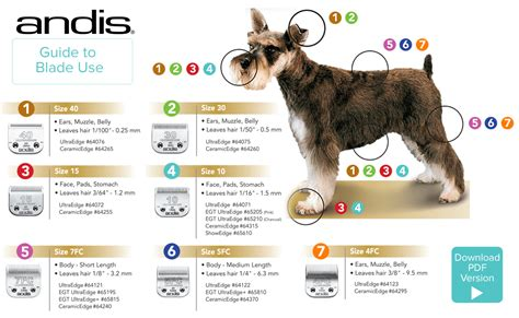 andis andis dog clippers pet grooming grooming