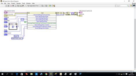 bagaimana cara membuat zip bagaimana cara membuat hmi dari power meter pm5350