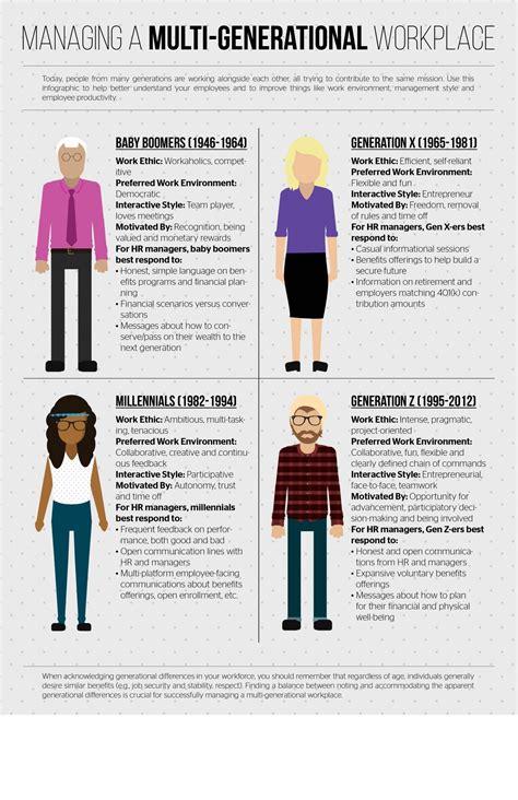 infographic managing a multi generational workforce onedigital