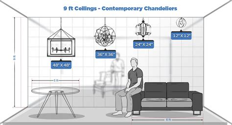 What Size Dining Room Chandelier