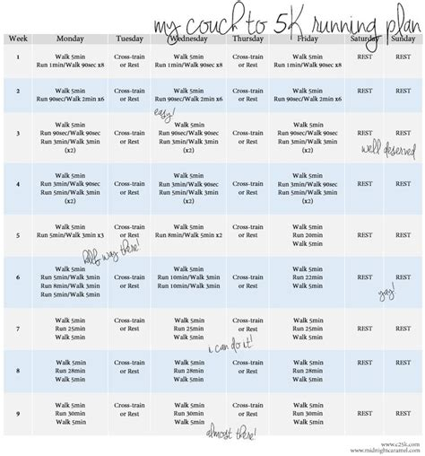 couch to 5k training plan pdf 17 best ideas about couch potato to 5k on pinterest