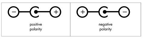 polarity symbols file ac adaptor polarity png wikimedia commons