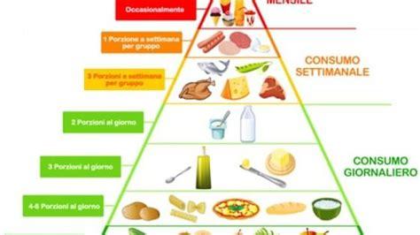fenilchetonuria alimentazione un app col semaforo per la dieta mediterranea e gluten