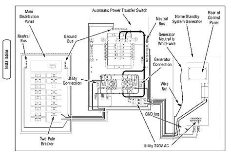 generac automatic transfer switch install wiring diagrams
