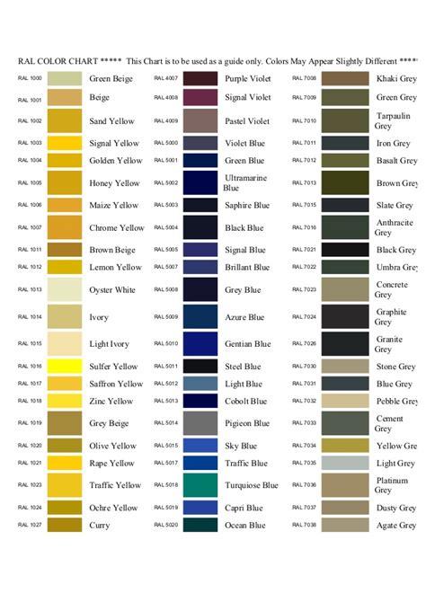 ral chart pdf