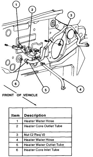 1998 ford f150 heater core diagram 1998 ford taurus no heat have tried to flush heater core