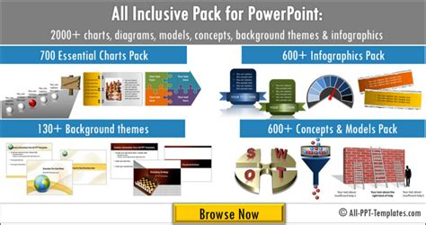 powerpoint templates pack powerpoint template pack hotel rez info hotel rez info