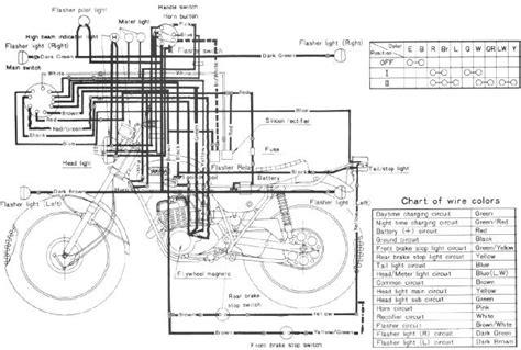name ct2 wiring jpgviews 2304size 55 9 kb