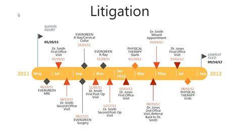 A Tool For Litigation Success Easily Make Timelines In Powerpoint Trial Timeline Template