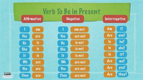verb to be present englishlanguage4u