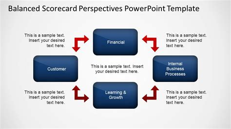 balanced scorecard perspectives powerpoint template