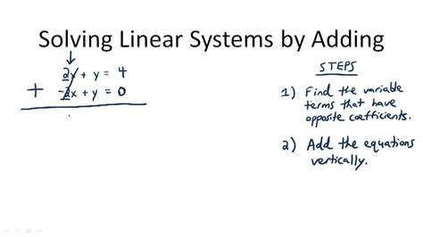 Solving Equations By Adding Or Subtracting Worksheet by Subtraction Method Linear Equations
