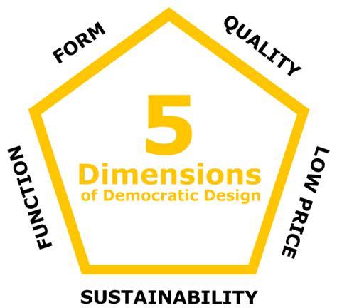 democratic design ikea product stories ikea