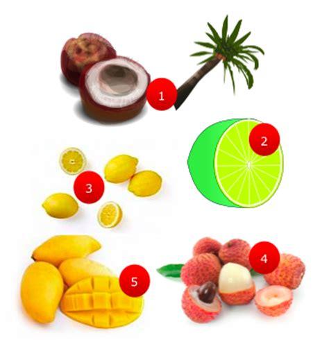 fruit in german learn the fruits in german