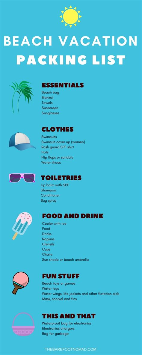 packing list not that i need more things to bring but i