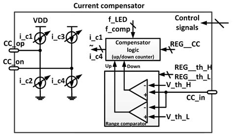 integrated circuit design weste physical design of integrated circuits uni stuttgart 28 images realtest sensors free text