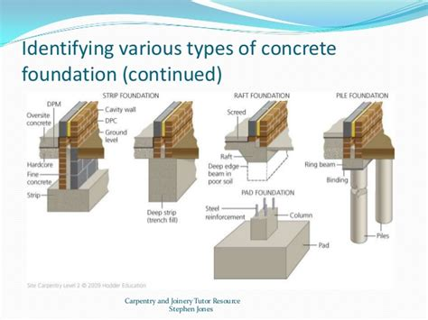type of foundation types of house foundations and their main characteristics