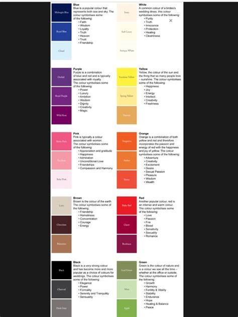 candle color meaning colors of candles and their meaning crystals candles