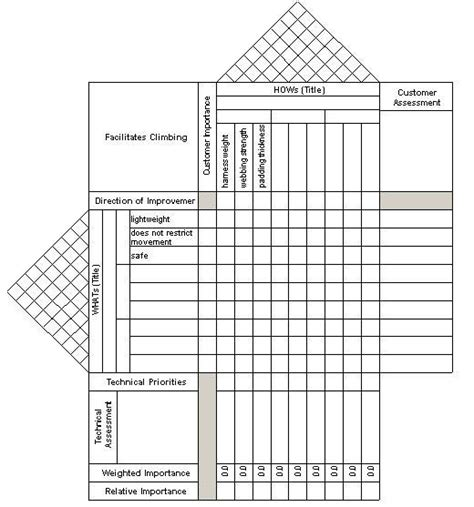 Blank House Of Quality Pictures To Pin On Pinterest Pinsdaddy Editable House Of Quality Template