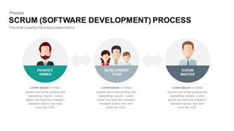 scrum software development process powerpoint and