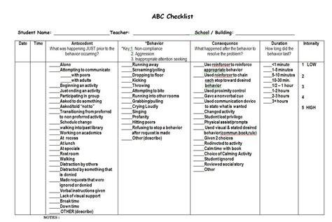 pattern analysis aba abc checklist exle 5 autism pinterest aba