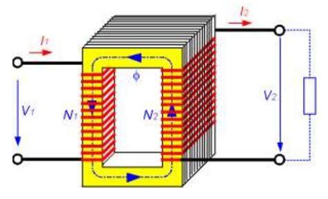 pengertian induktor dan transformator pengertian induktor dan transformator 28 images