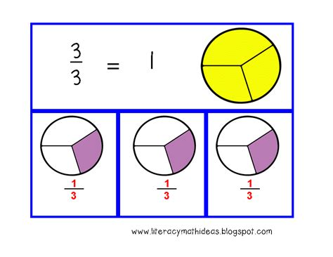 Composing And Decomposing Numbers Worksheet Grade by Decompose Fractions 4th Grade Worksheets Colorful