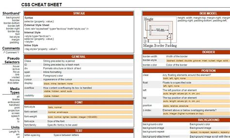 css layout cheat sheet best html and css cheat sheets 187 css author