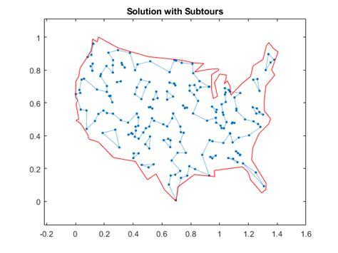 traveling salesman problem problem based matlab