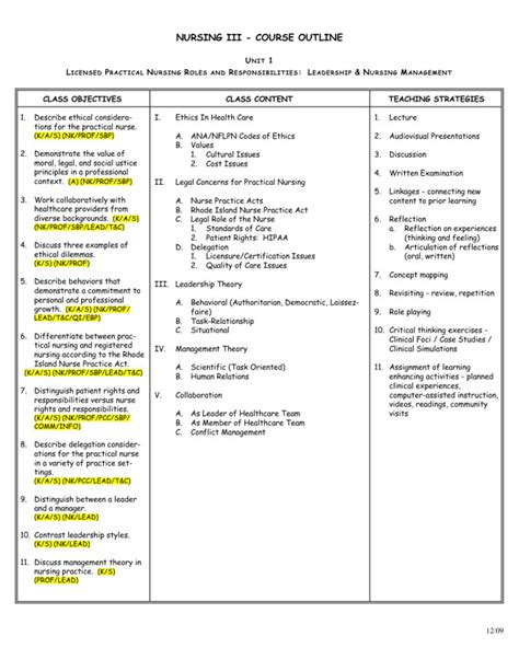depression nursing care plan nursing care plan exles sle nursing care plans medicinebtg com