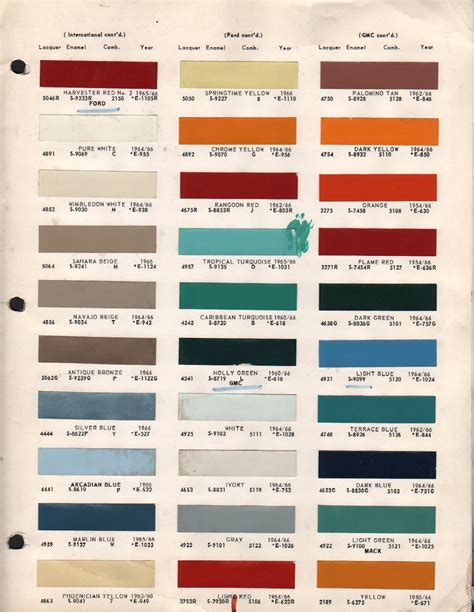 1948 chevy truck paint codes autos post