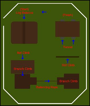 bandos agility course information the full wiki gnome stronghold agility course information the full wiki