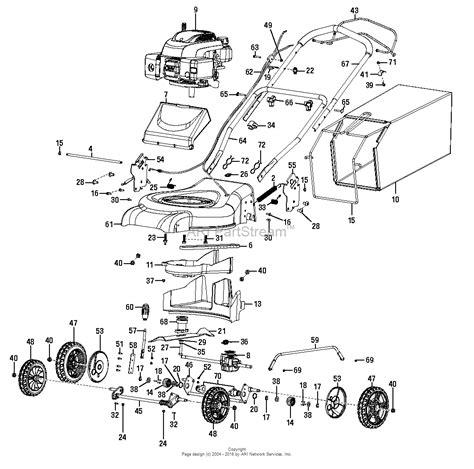 mower diagram scotts self propelled lawn mower parts diagram diagram