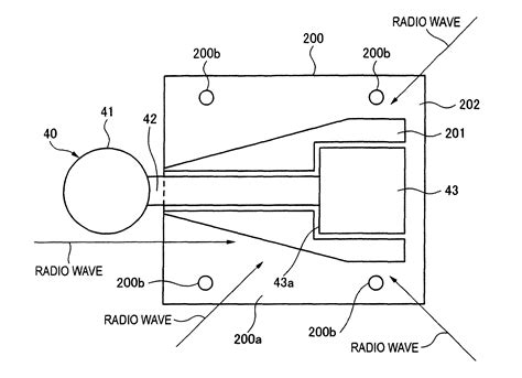 section 18 1 electromagnetic waves patent us8279104 radio wave absorber electromagnetic