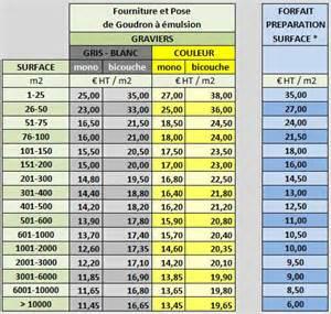 prix goudron 224 233 mulsion au m2 enrob 233 lyon