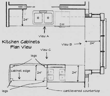 How To Draw A Corner Cabinet