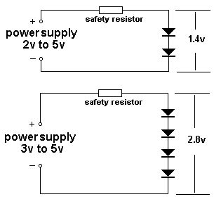 diodes in series voltage rating swahiliteknolojia how a diode works