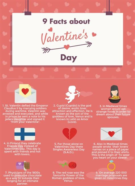 valentines facts facts about s day soweto