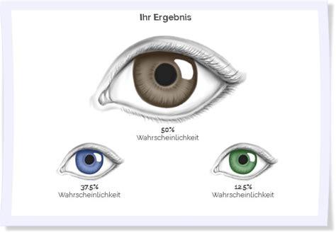 Was Bedeuten Braune Augen 5281 by Was Bedeuten Braune Augen Schminktipps F R Braune Augen