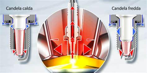 grado termico candele approfondimento candela di accensione