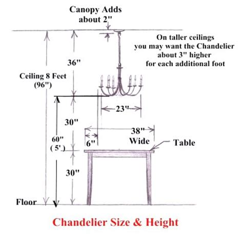 how to determine the height of the hanging kitchen island the correct height to hang your dining room chandelier is